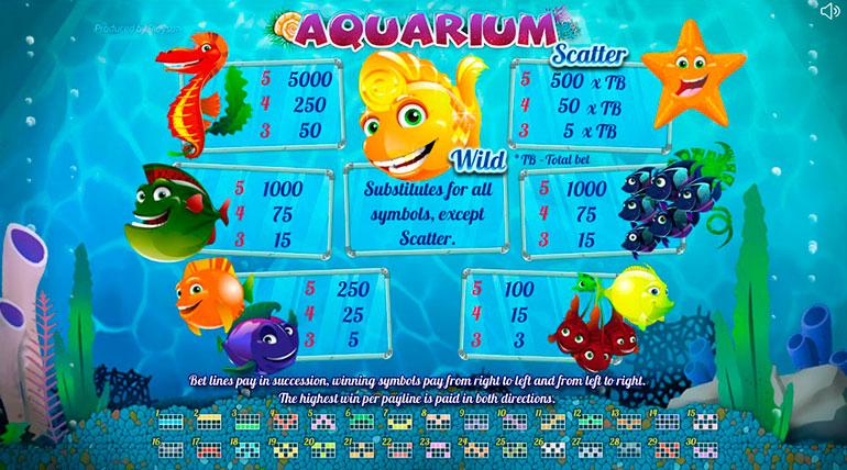 Игровой автомат Aquarium с подводными выигрышами